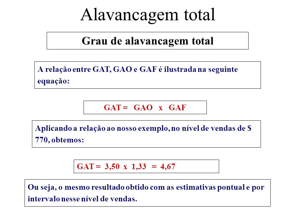 Grau de alavancagem total