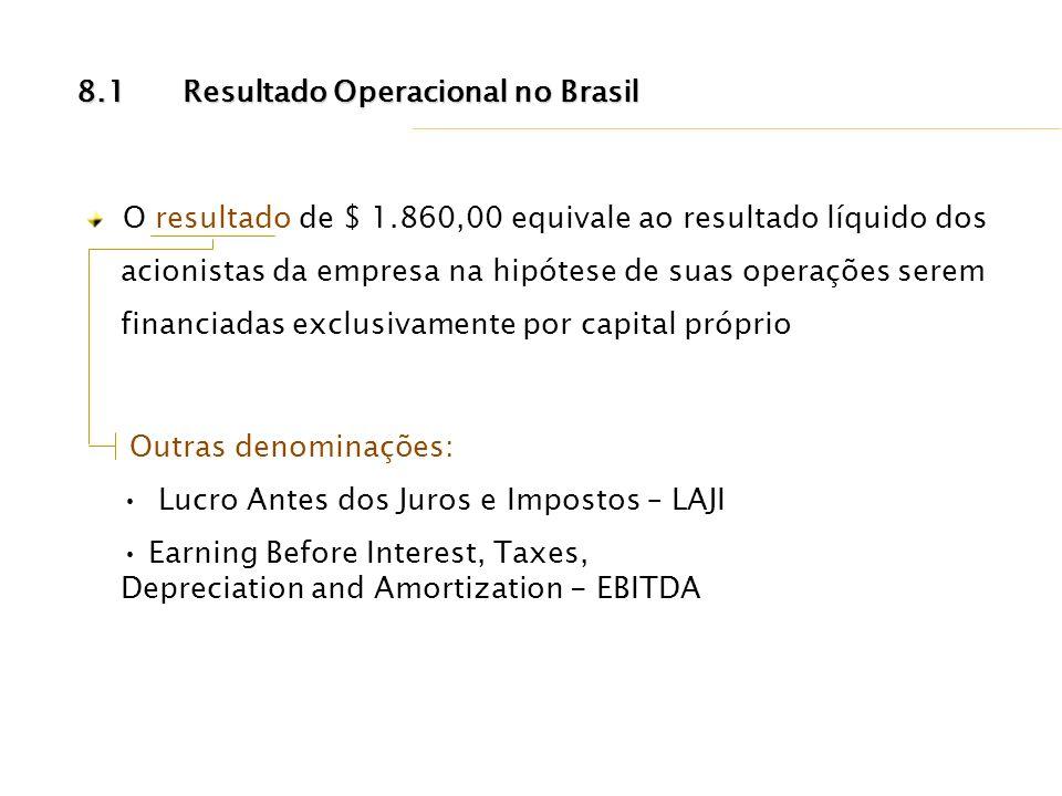 8.1 Resultado Operacional no Brasil