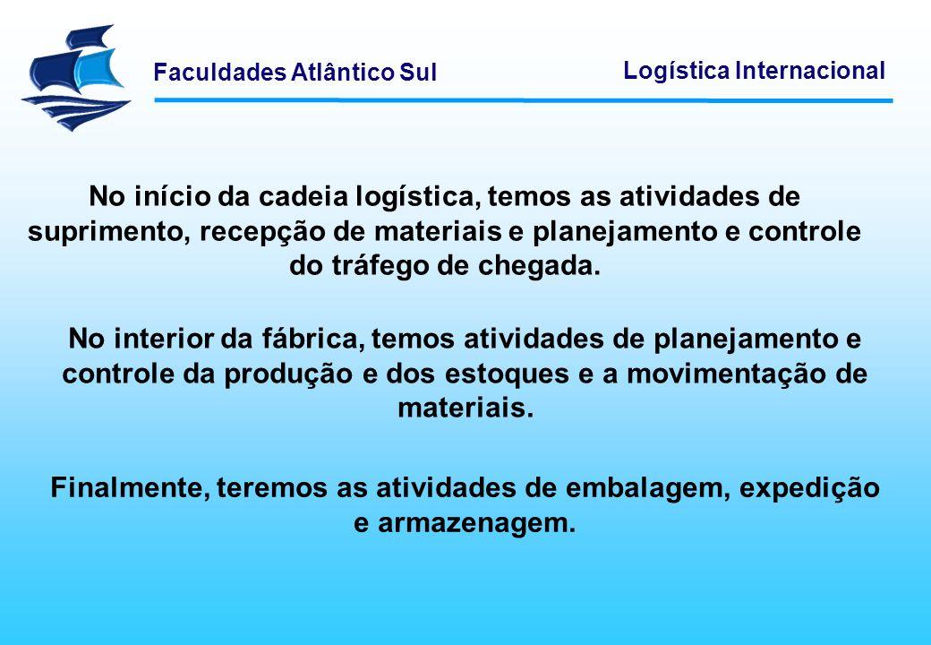 No início da cadeia logística, temos as atividades de suprimento, recepção de materiais e planejamento e controle do tráfego de chegada.