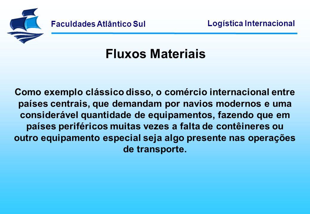 Fluxos Materiais