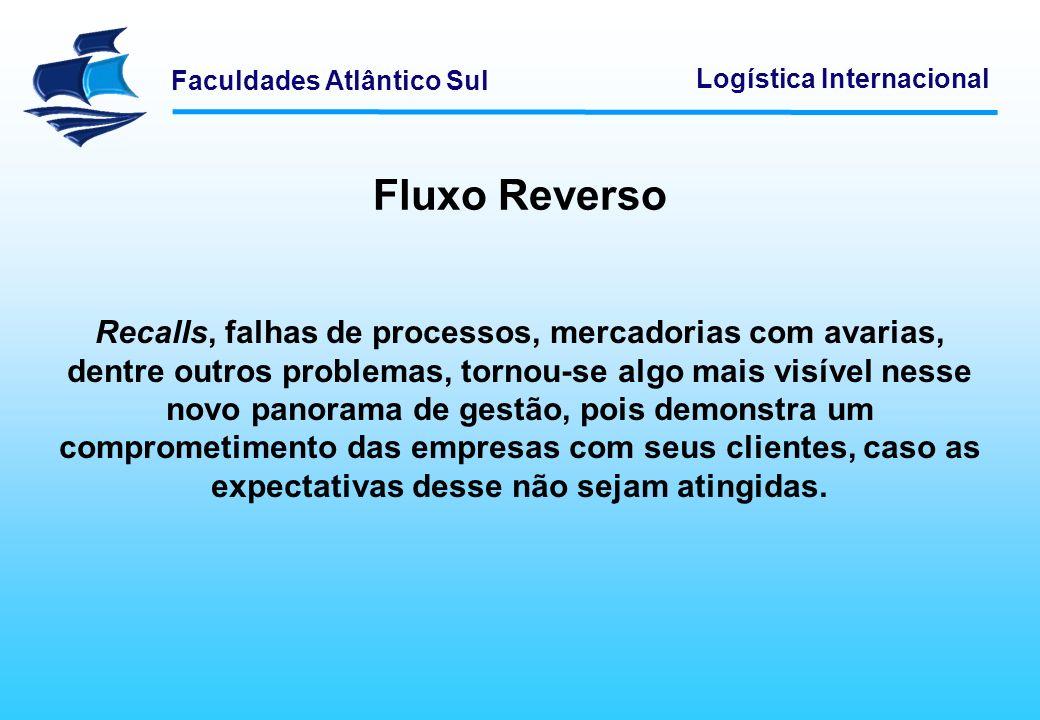 Fluxo Reverso