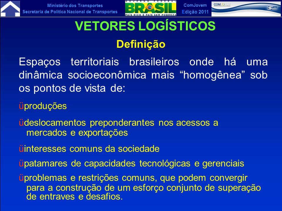 VETORES LOGÍSTICOS Definição