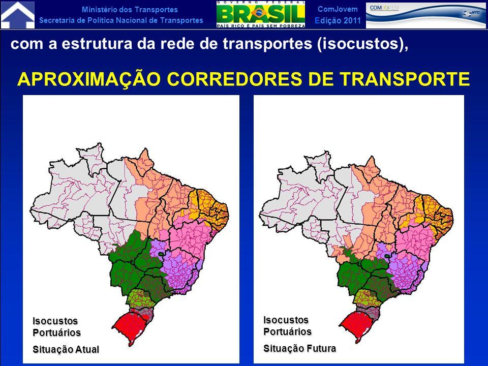 APROXIMAÇÃO CORREDORES DE TRANSPORTE