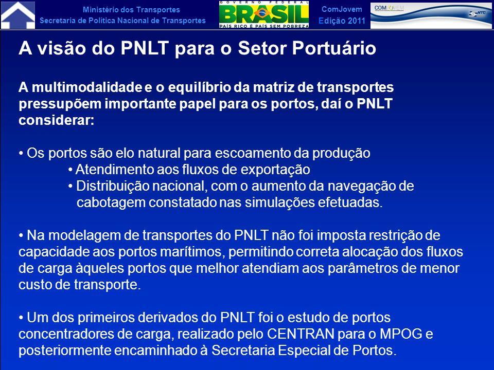 A visão do PNLT para o Setor Portuário