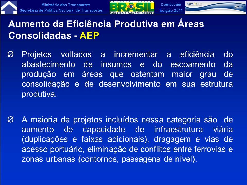 Aumento da Eficiência Produtiva em Áreas Consolidadas - AEP