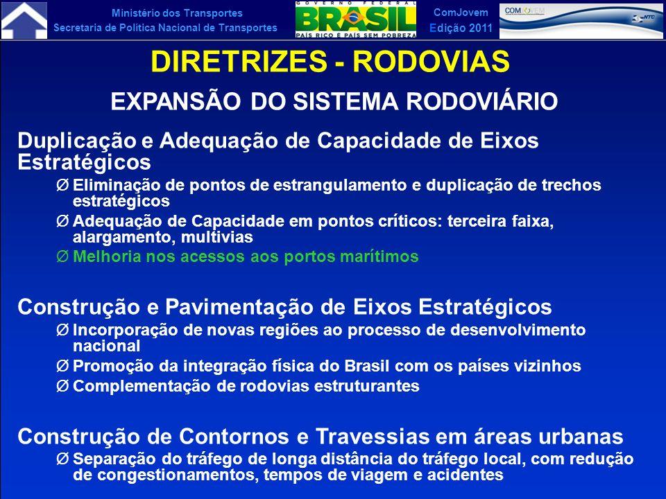 EXPANSÃO DO SISTEMA RODOVIÁRIO