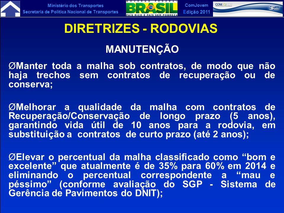 DIRETRIZES - RODOVIAS MANUTENÇÃO