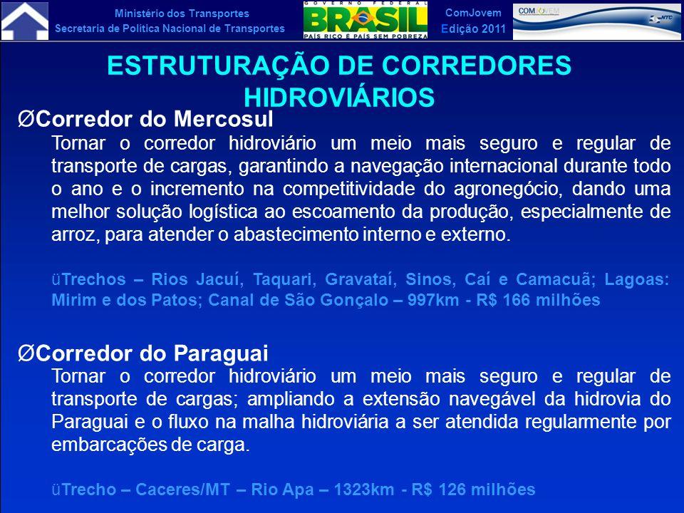 ESTRUTURAÇÃO DE CORREDORES HIDROVIÁRIOS