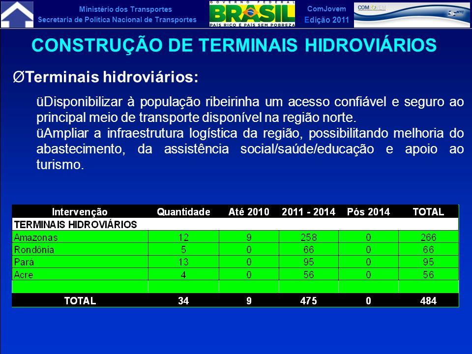 CONSTRUÇÃO DE TERMINAIS HIDROVIÁRIOS