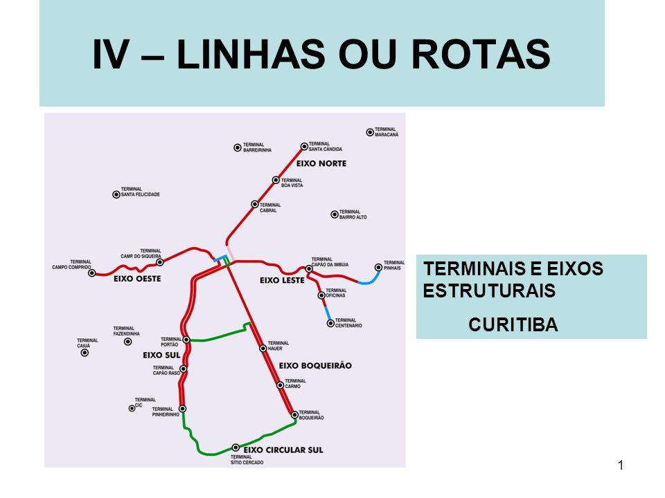 IV – LINHAS OU ROTAS TERMINAIS E EIXOS ESTRUTURAIS CURITIBA