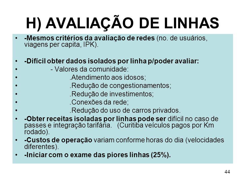 H) AVALIAÇÃO DE LINHAS -Mesmos critérios da avaliação de redes (no. de usuários, viagens per capita, IPK).