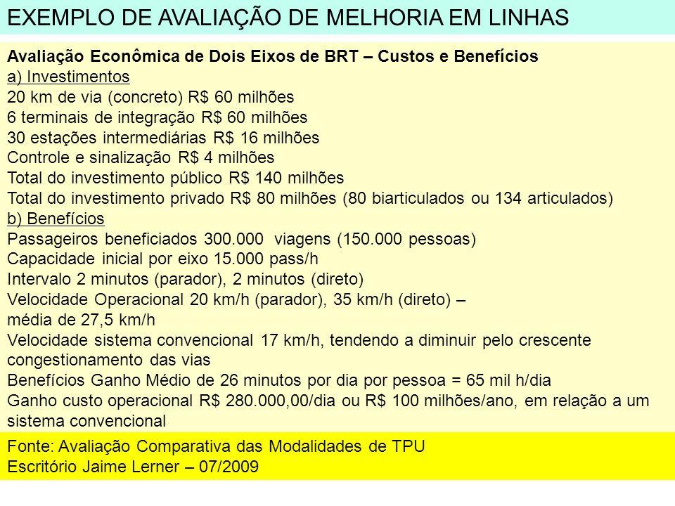 EXEMPLO DE AVALIAÇÃO DE MELHORIA EM LINHAS