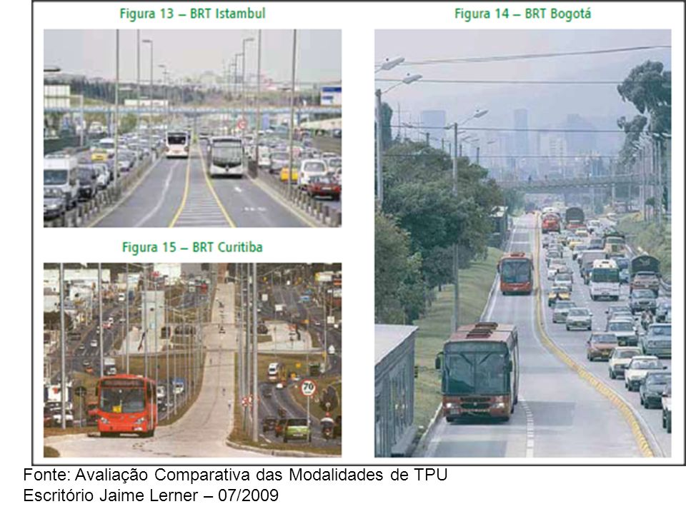 Fonte: Avaliação Comparativa das Modalidades de TPU