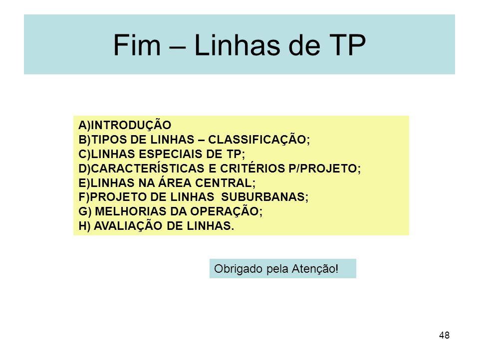 Fim – Linhas de TP A)INTRODUÇÃO B)TIPOS DE LINHAS – CLASSIFICAÇÃO;