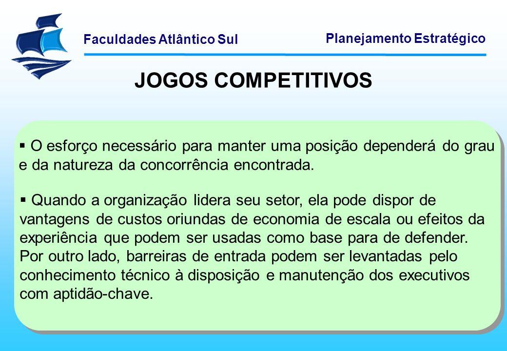 JOGOS COMPETITIVOS O esforço necessário para manter uma posição dependerá do grau e da natureza da concorrência encontrada.