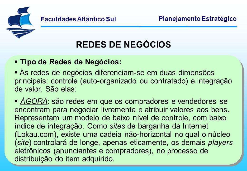REDES DE NEGÓCIOS Tipo de Redes de Negócios: