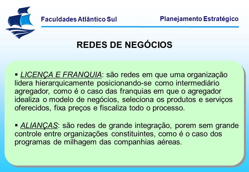 REDES DE NEGÓCIOS
