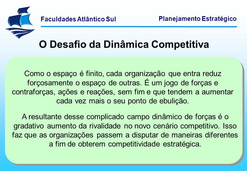 O Desafio da Dinâmica Competitiva