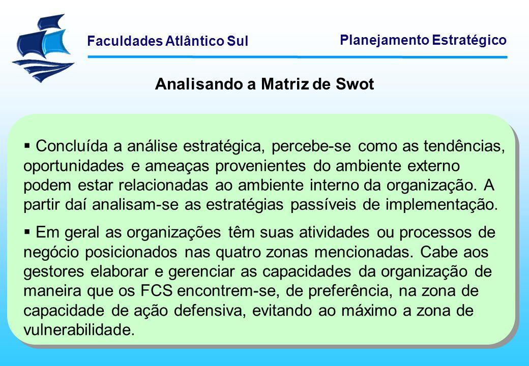 Analisando a Matriz de Swot