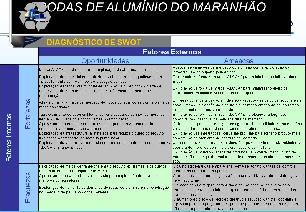 RODAS DE ALUMÍNIO DO MARANHÃO