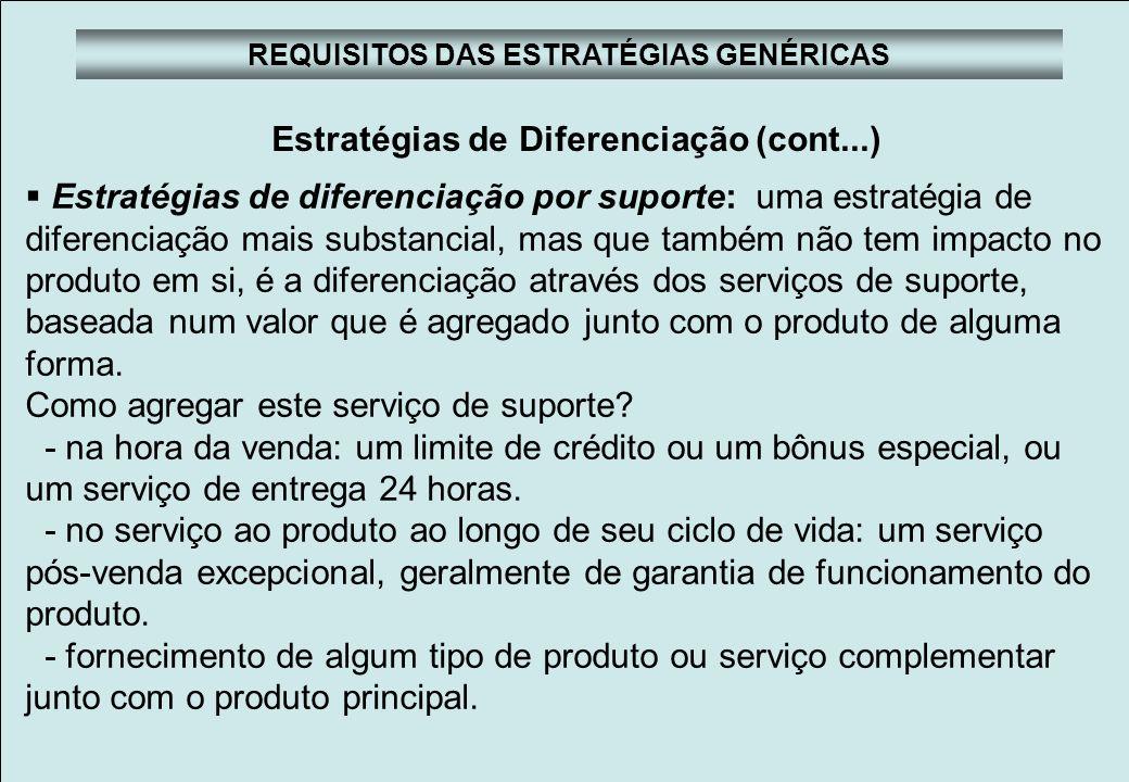 REQUISITOS DAS ESTRATÉGIAS GENÉRICAS