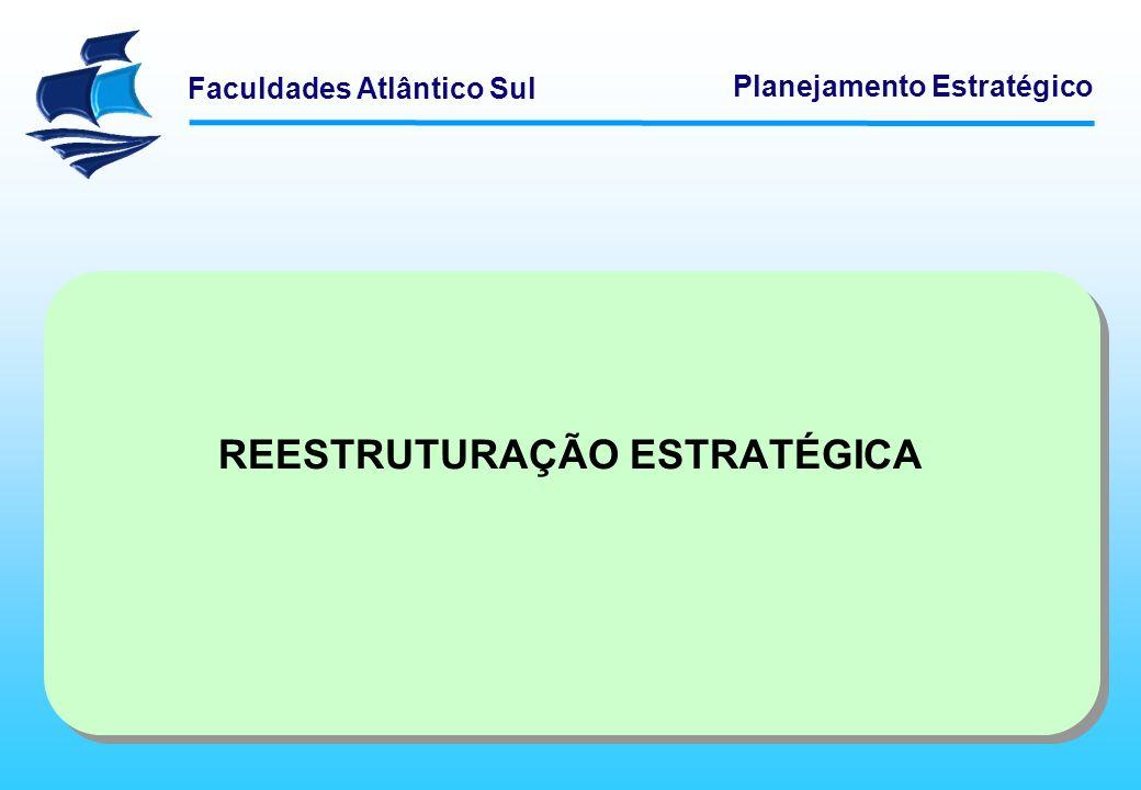 REESTRUTURAÇÃO ESTRATÉGICA