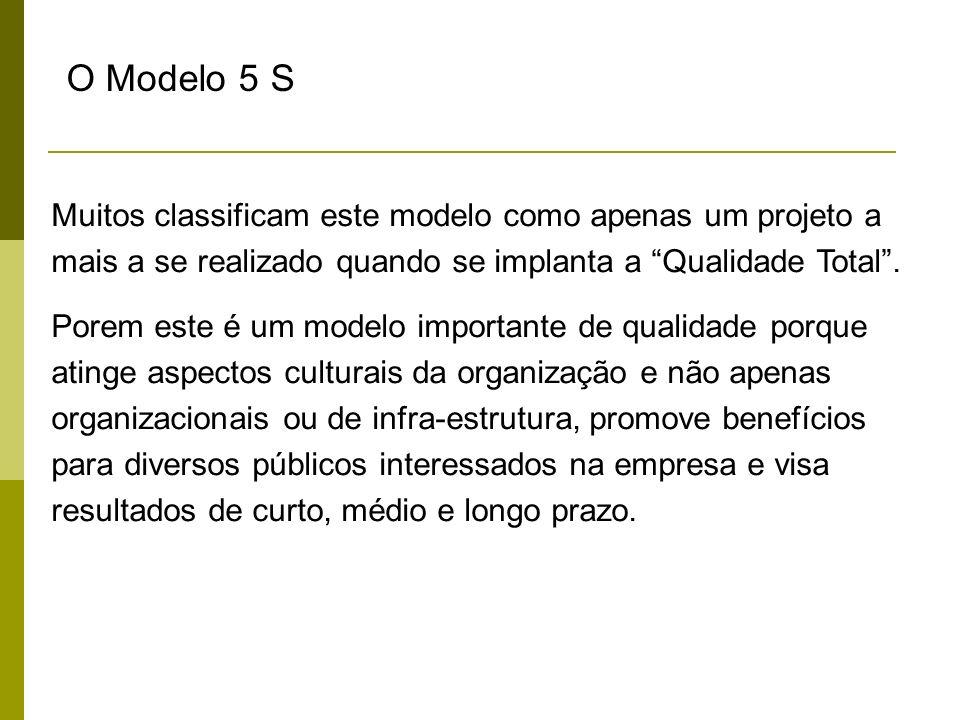 O Modelo 5 SMuitos classificam este modelo como apenas um projeto a mais a se realizado quando se implanta a Qualidade Total .