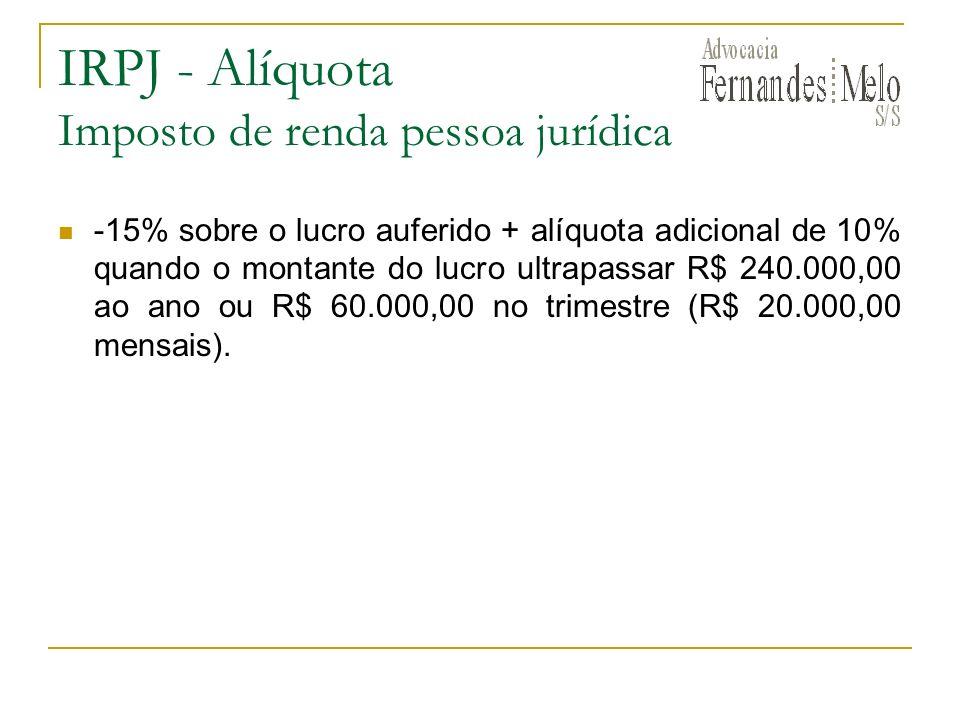IRPJ - Alíquota Imposto de renda pessoa jurídica