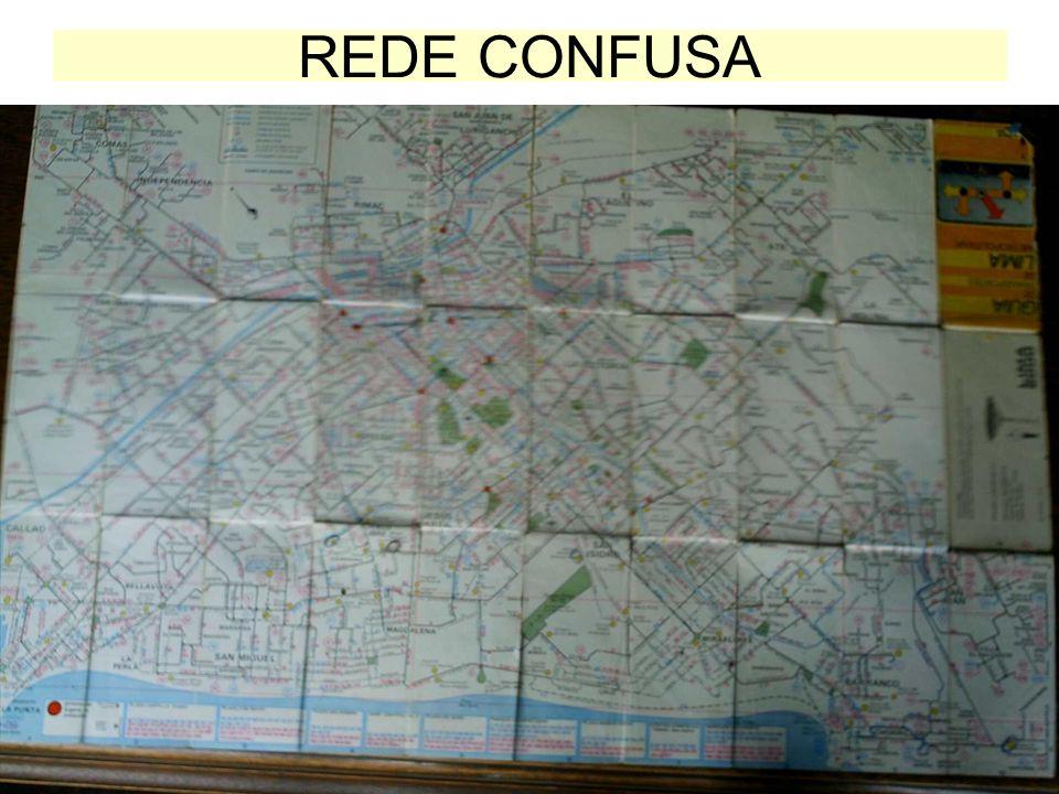 REDE CONFUSA
