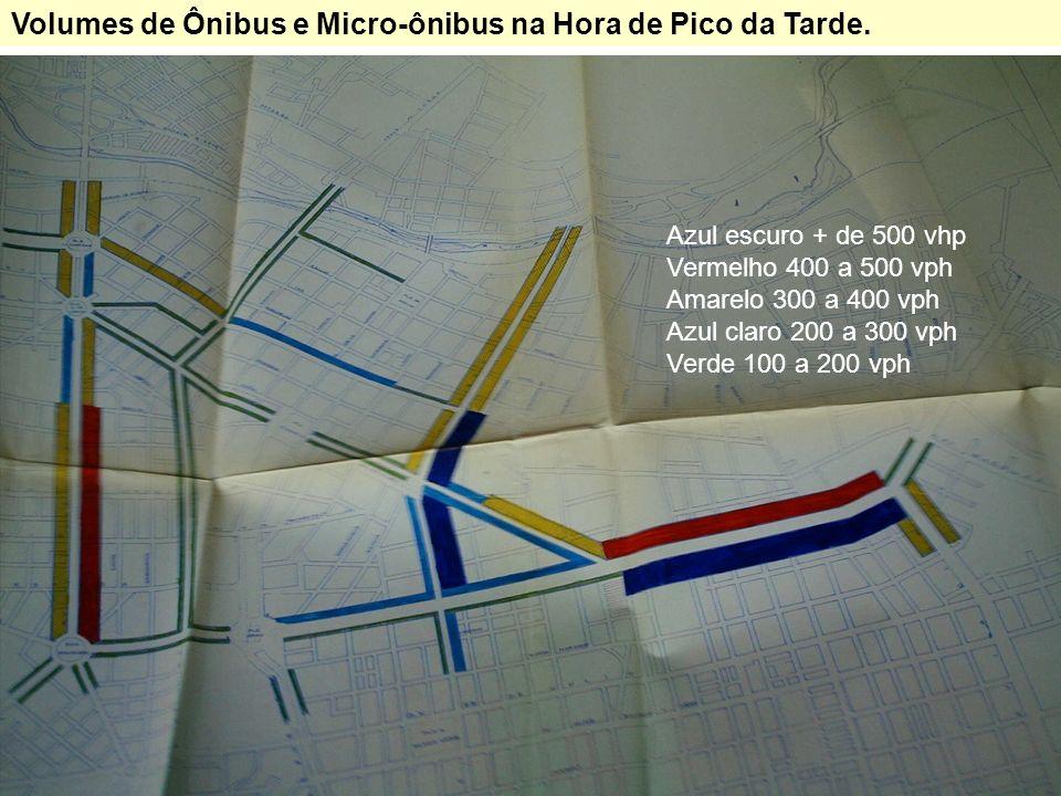 Volumes de Ônibus e Micro-ônibus na Hora de Pico da Tarde.