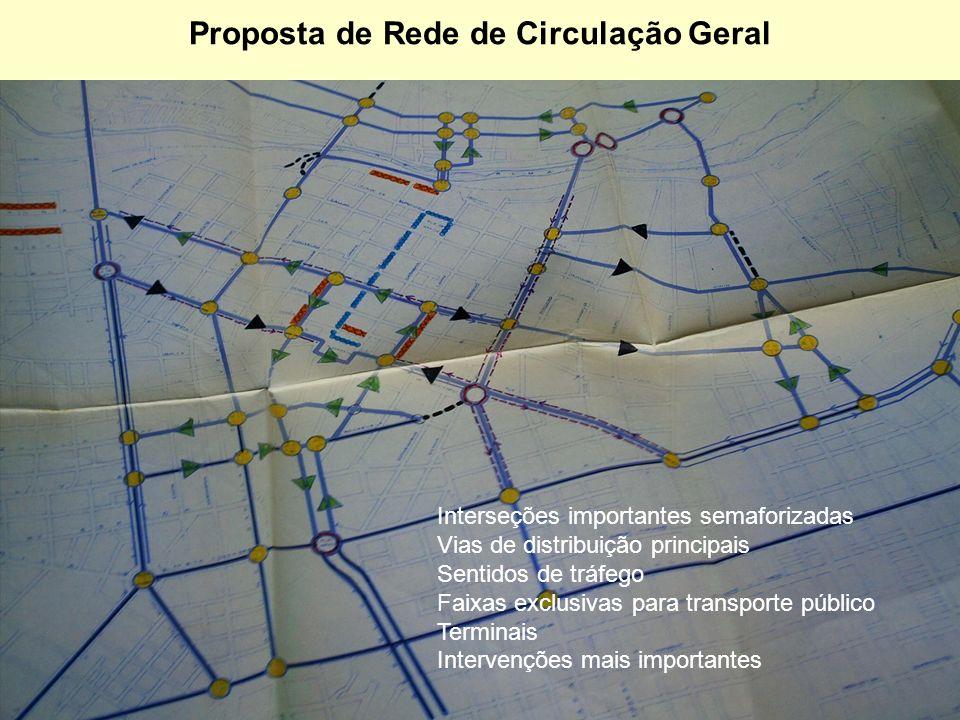 Proposta de Rede de Circulação Geral