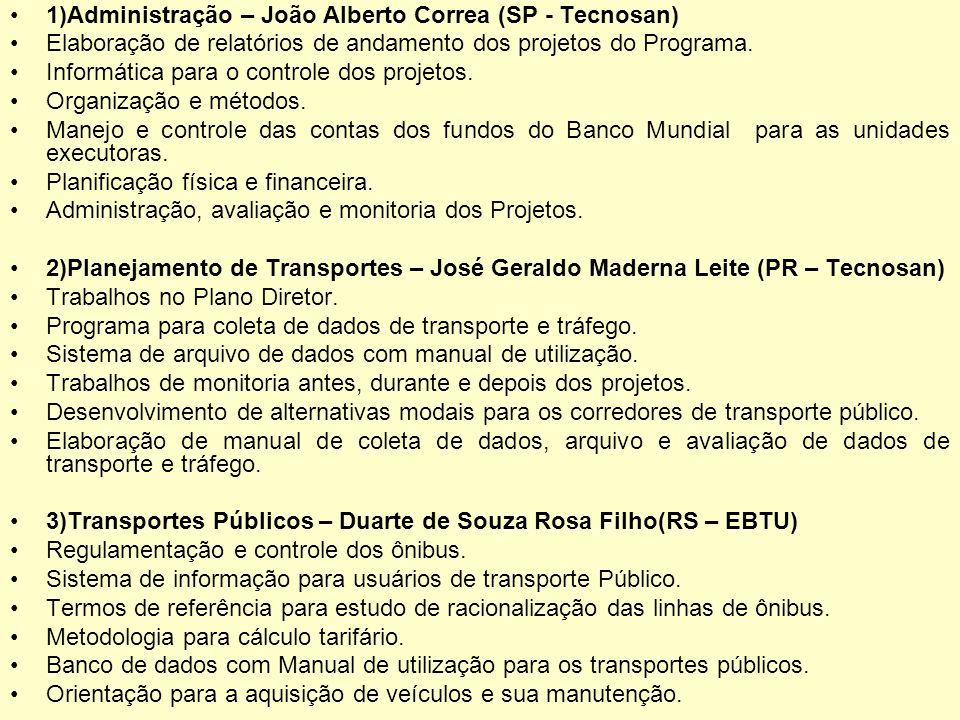 1)Administração – João Alberto Correa (SP - Tecnosan)