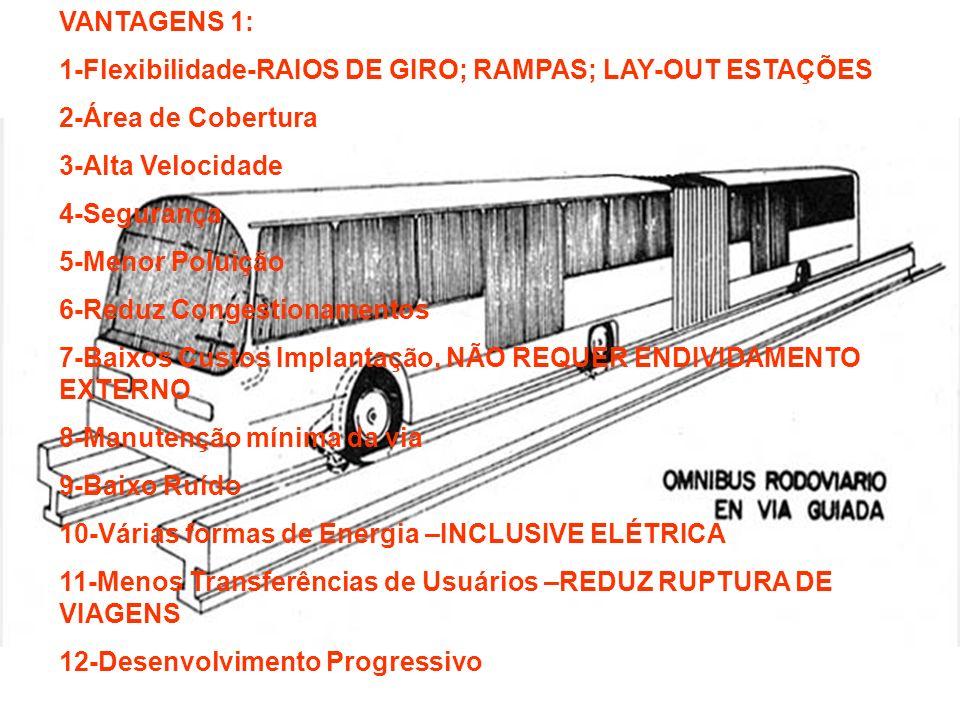 VANTAGENS 1: 1-Flexibilidade-RAIOS DE GIRO; RAMPAS; LAY-OUT ESTAÇÕES. 2-Área de Cobertura. 3-Alta Velocidade.