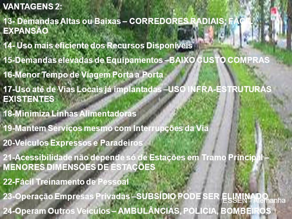 13- Demandas Altas ou Baixas – CORREDORES RADIAIS; FÁCIL EXPANSÃO