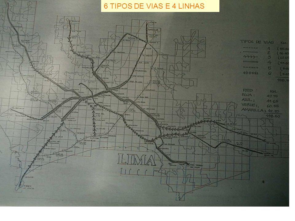 6 TIPOS DE VIAS E 4 LINHAS