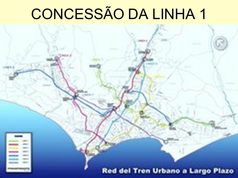CONCESSÃO DA LINHA 1