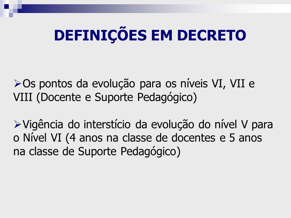 DEFINIÇÕES EM DECRETO Os pontos da evolução para os níveis VI, VII e VIII (Docente e Suporte Pedagógico)