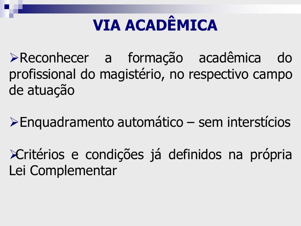 VIA ACADÊMICA Reconhecer a formação acadêmica do profissional do magistério, no respectivo campo de atuação.
