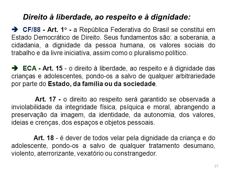 Direito à liberdade, ao respeito e à dignidade: