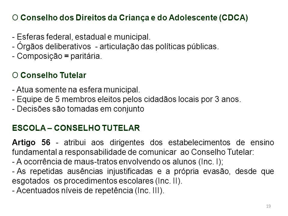 O Conselho dos Direitos da Criança e do Adolescente (CDCA)