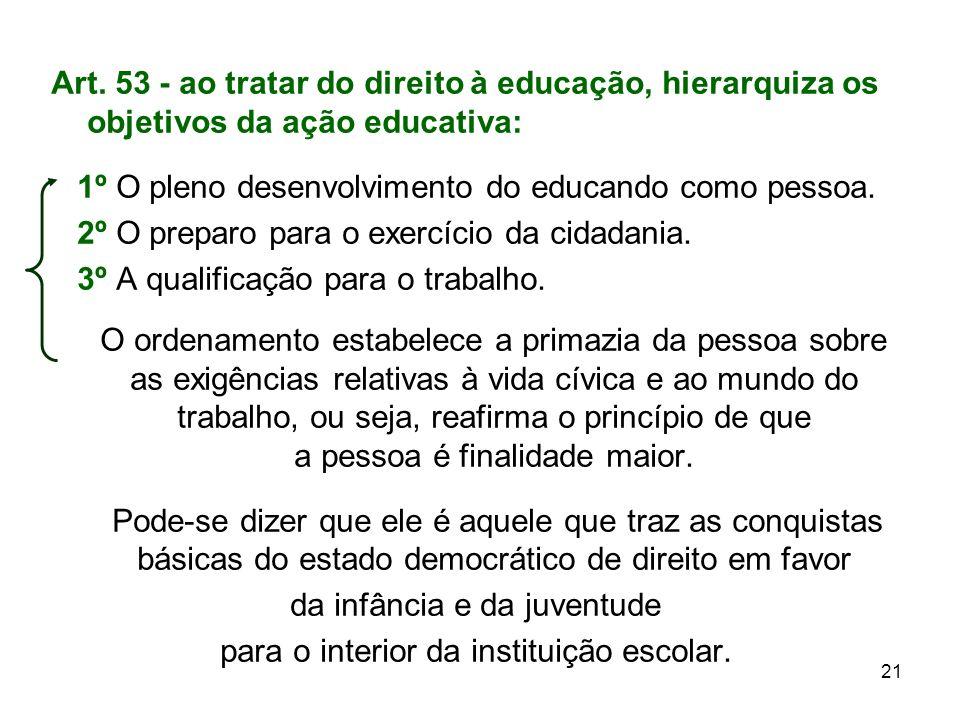 1º O pleno desenvolvimento do educando como pessoa.