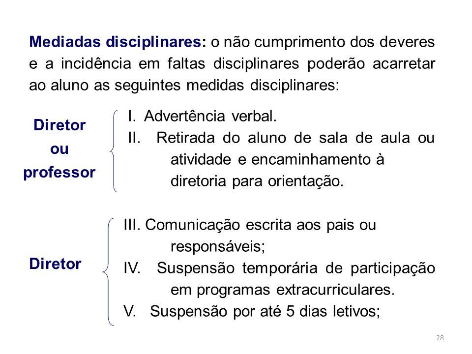 III. Comunicação escrita aos pais ou responsáveis;