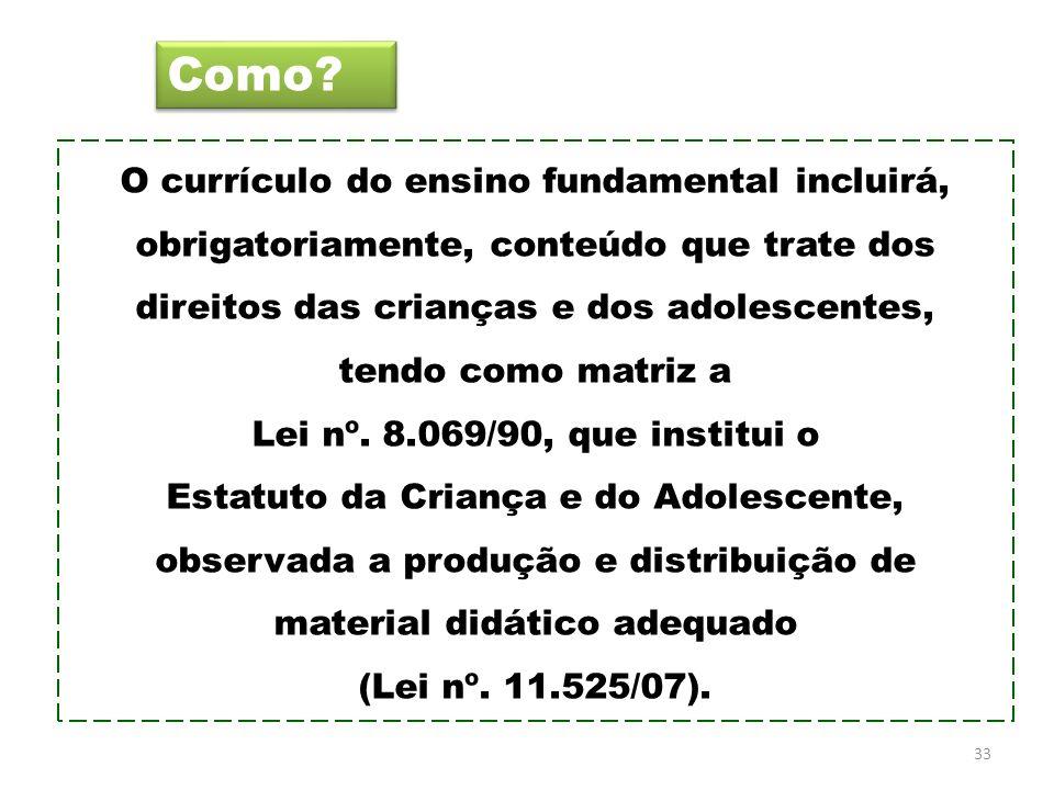 Como O currículo do ensino fundamental incluirá, obrigatoriamente, conteúdo que trate dos direitos das crianças e dos adolescentes,