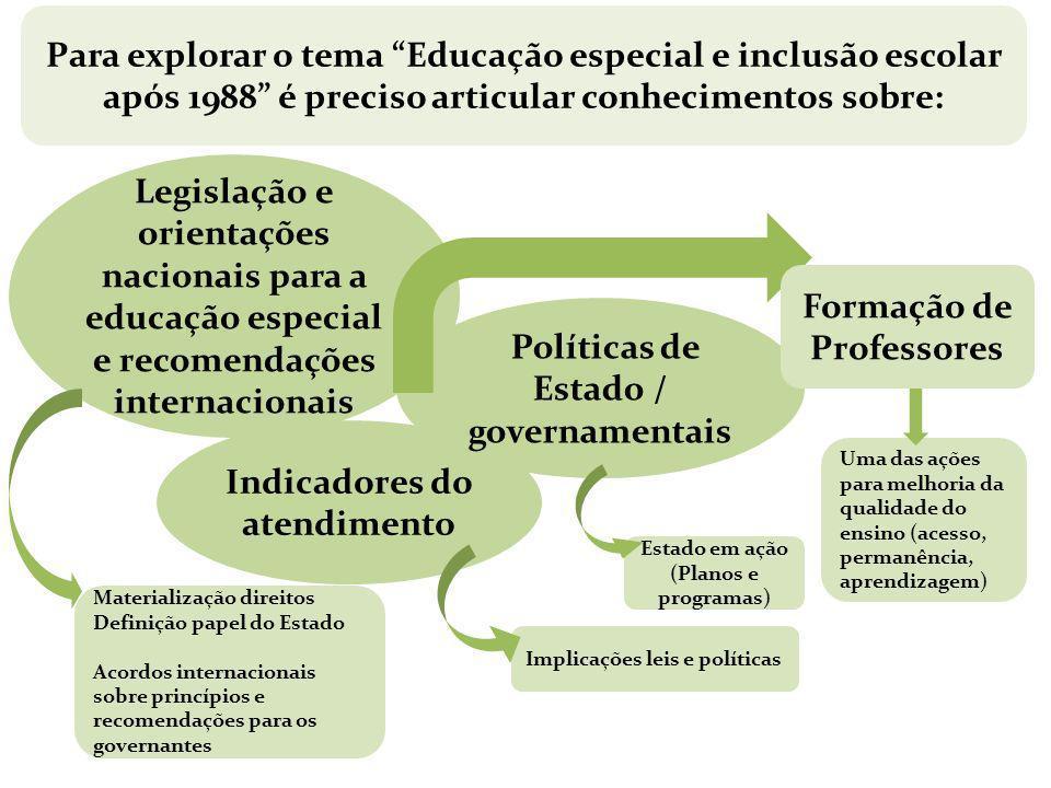 Formação de Professores Políticas de Estado / governamentais
