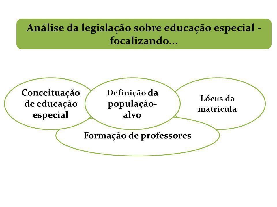 Análise da legislação sobre educação especial - focalizando...