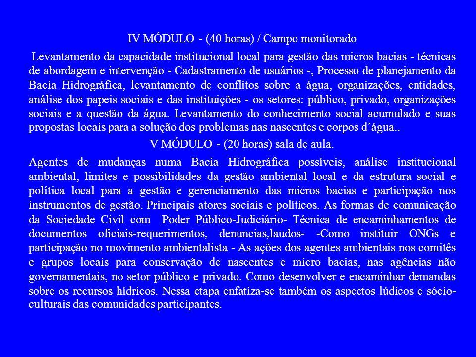 IV MÓDULO - (40 horas) / Campo monitorado