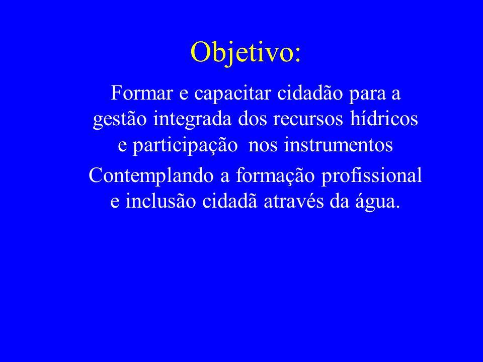Objetivo: Formar e capacitar cidadão para a gestão integrada dos recursos hídricos e participação nos instrumentos.