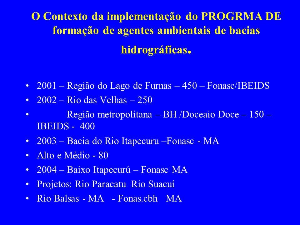 O Contexto da implementação do PROGRMA DE formação de agentes ambientais de bacias hidrográficas.