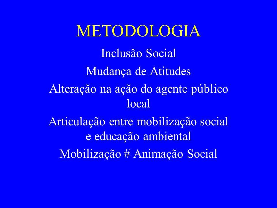 METODOLOGIA Inclusão Social Mudança de Atitudes