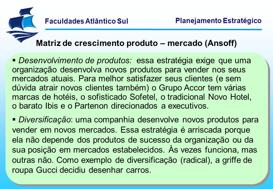 Matriz de crescimento produto – mercado (Ansoff)